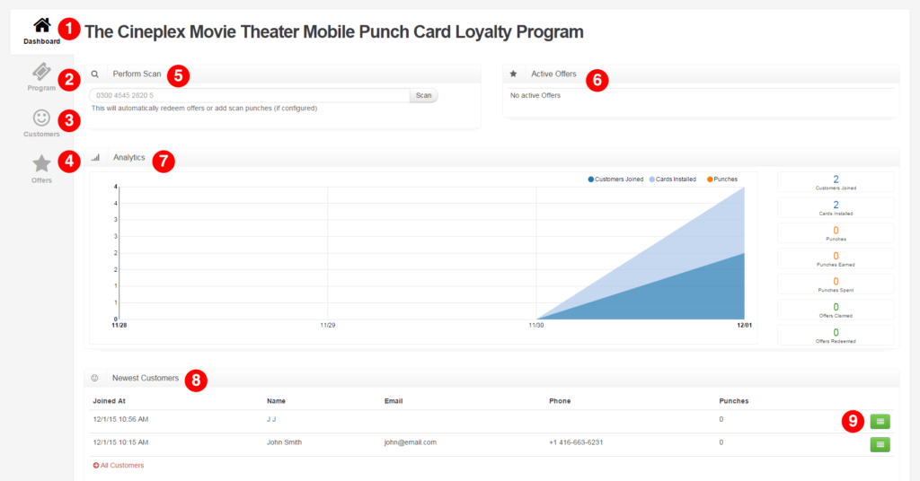 Extreme Mobile Punch Dashboard