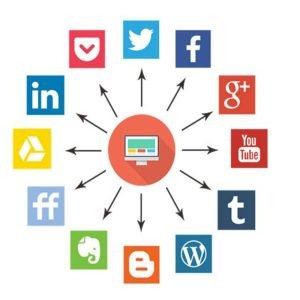 Social Media Network Creation