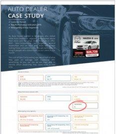 Auto Dealer Case Study - GeoLead Pro